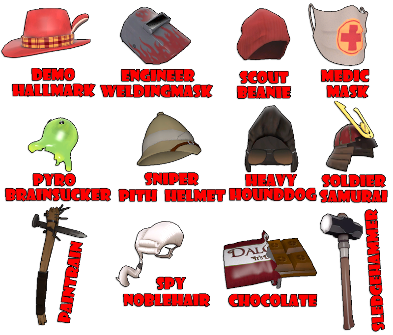 Tf2 new update stuff.png